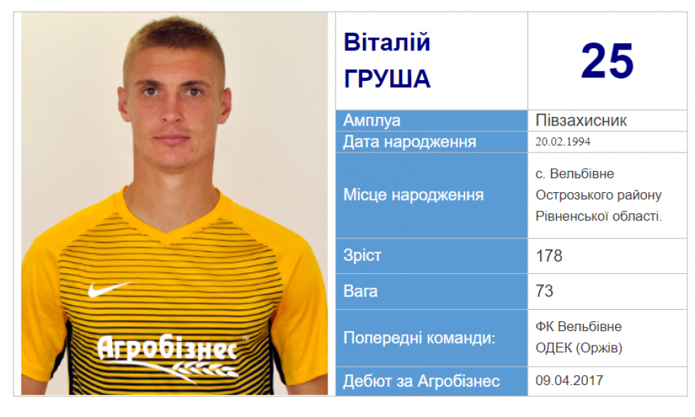 Віталій Груша. Картка гравця на сайті «Агробізнесу»